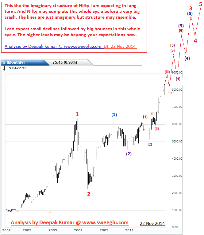 Elliott Wave Theory Explained with Examples – Wave's Cycle